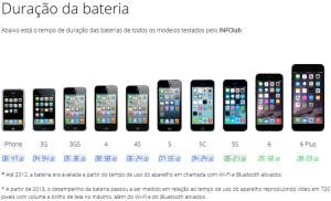 Flavio Maluf explica Iphones